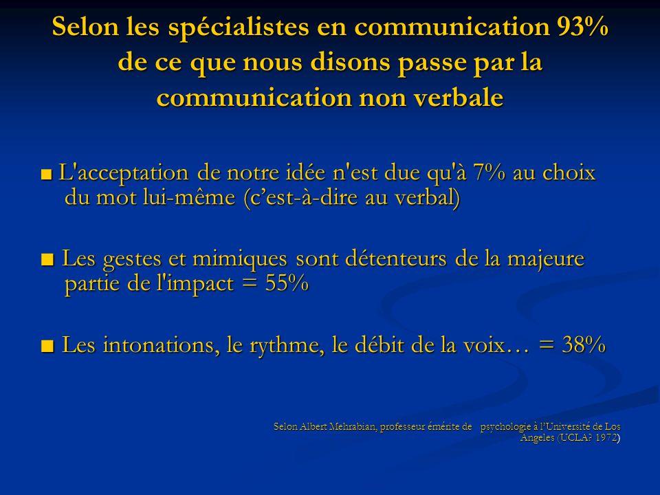 Selon les spécialistes en communication 93% de ce que nous disons passe par la communication non verbale L'acceptation de notre idée n'est due qu'à 7%