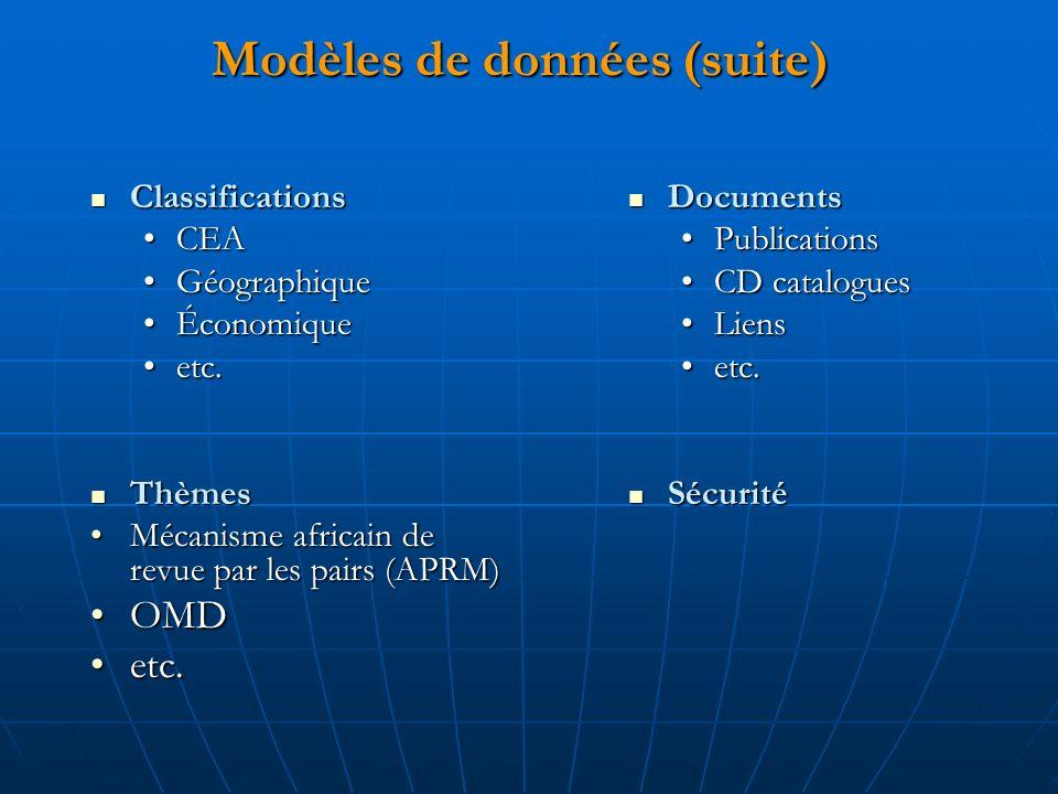 Modèles de données (suite) Classifications Classifications CEACEA GéographiqueGéographique ÉconomiqueÉconomique etc.etc.