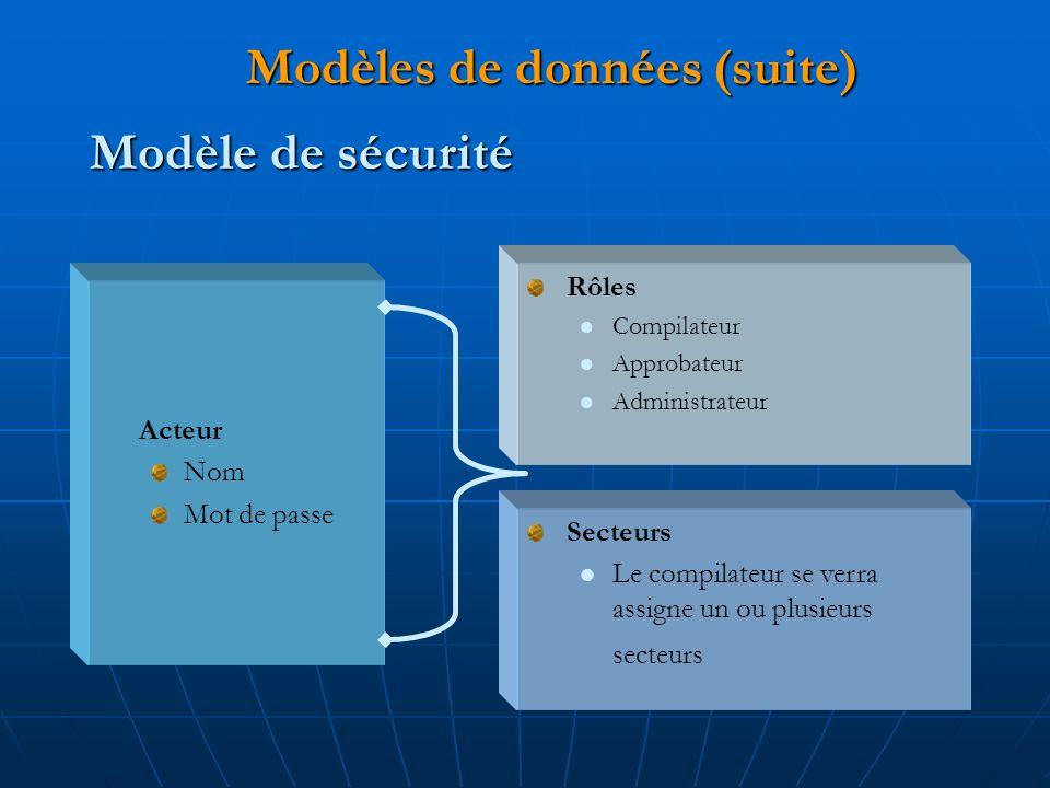 Modèles de données (suite) Rôles Compilateur Approbateur Administrateur Secteurs Le compilateur se verra assigne un ou plusieurs secteurs Modèle de sécurité Acteur Nom Mot de passe