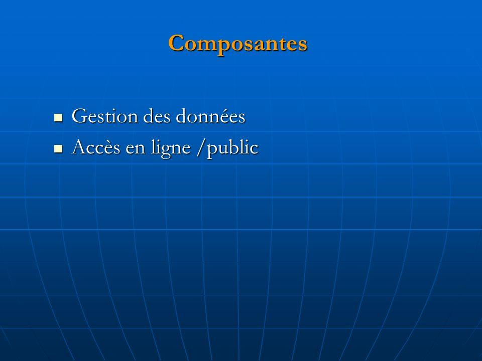 Composantes Gestion des données Gestion des données Accès en ligne /public Accès en ligne /public