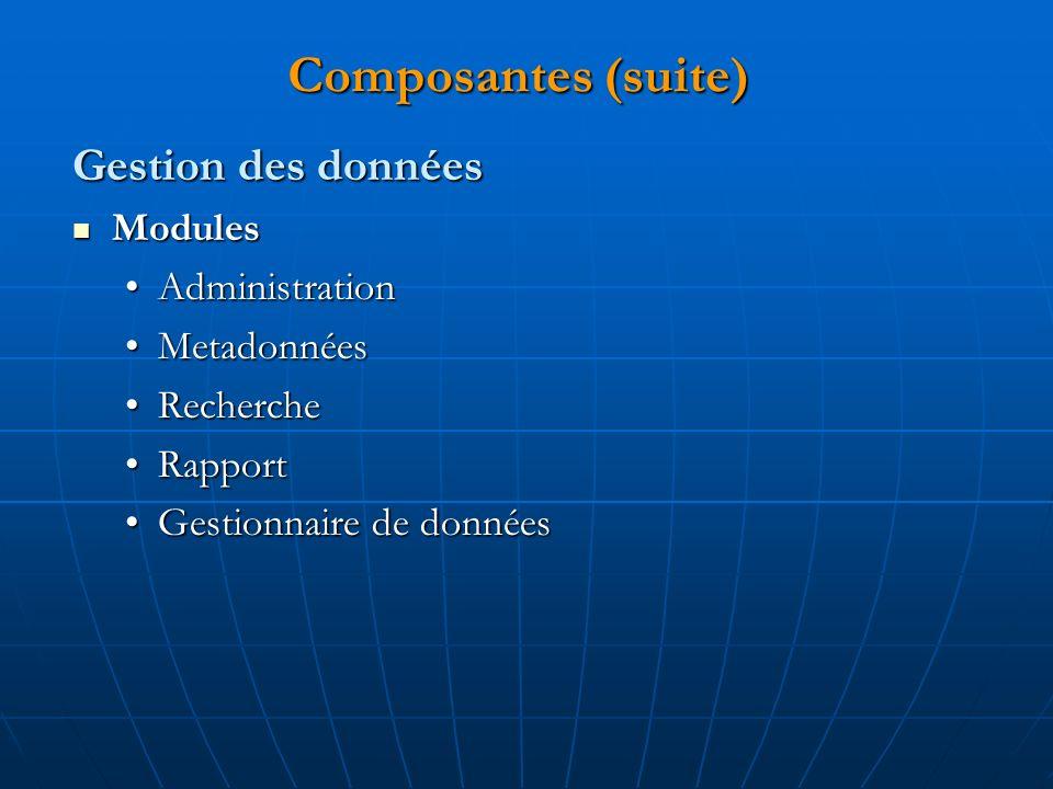Composantes (suite) Gestion des données Modules Modules AdministrationAdministration MetadonnéesMetadonnées RechercheRecherche RapportRapport Gestionnaire de donnéesGestionnaire de données