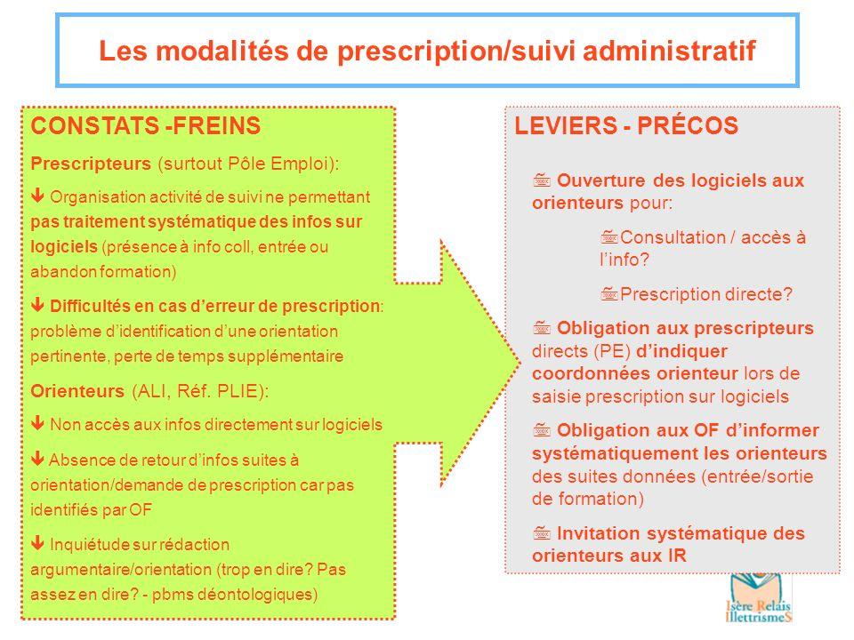 Les modalités de prescription/suivi administratif LEVIERS - PRÉCOS 7Ouverture des logiciels aux orienteurs pour: 7Consultation / accès à linfo? 7Presc