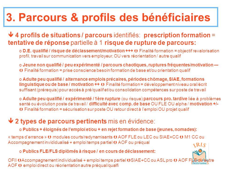 3. Parcours & profils des bénéficiaires 4 profils de situations / parcours identifiés: prescription formation = tentative de réponse partielle à 1 ris