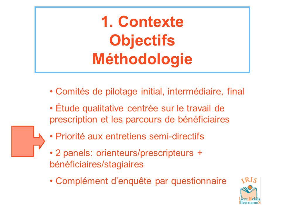 1. Contexte Objectifs Méthodologie Comités de pilotage initial, intermédiaire, final Étude qualitative centrée sur le travail de prescription et les p