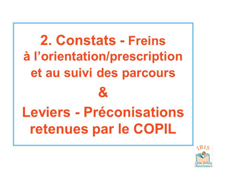 2. Constats - Freins à lorientation/prescription et au suivi des parcours & Leviers - Préconisations retenues par le COPIL