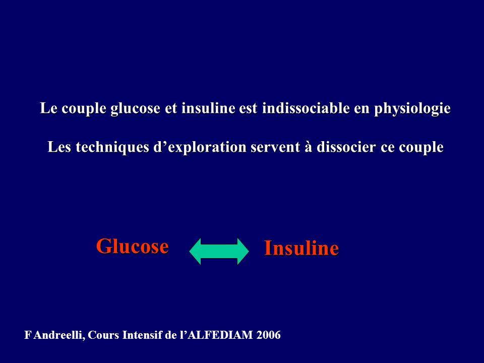 Calorimétrie indirecte Si on connaît le lutilisation réelle du glucose et loxydation glucidique, par différence on calcule le stockage du glucose en Glycogène Glucose perfusé = Glycogène + Oxydation du glucose Glucose perfusé = Glycogène + Oxydation du glucose Glycogène = Glucose perfusé – Oxydation du glucose F Andreelli, Cours Intensif de lALFEDIAM 2006