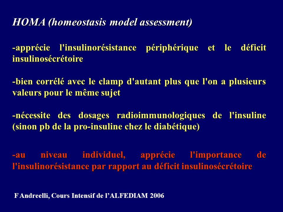 HOMA (homeostasis model assessment) -apprécie l'insulinorésistance périphérique et le déficit insulinosécrétoire -bien corrélé avec le clamp d'autant