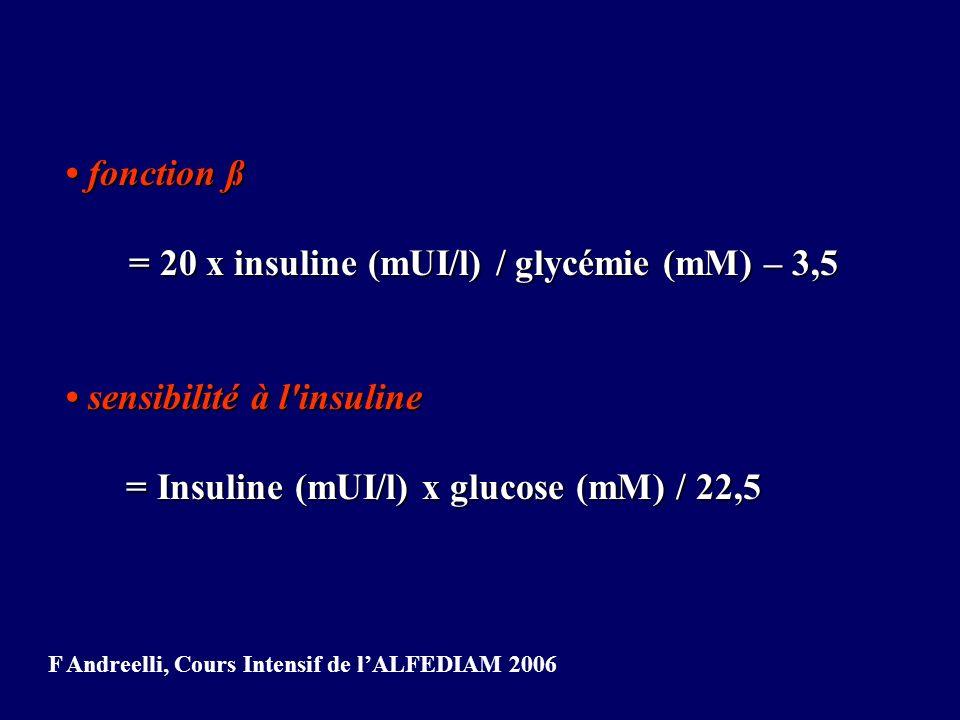 fonction ß fonction ß = 20 x insuline (mUI/l) / glycémie (mM) – 3,5 sensibilité à l'insuline sensibilité à l'insuline = Insuline (mUI/l) x glucose (mM
