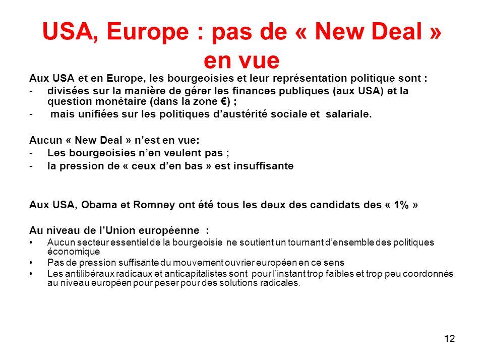 12 USA, Europe : pas de « New Deal » en vue Aux USA et en Europe, les bourgeoisies et leur représentation politique sont : -divisées sur la manière de