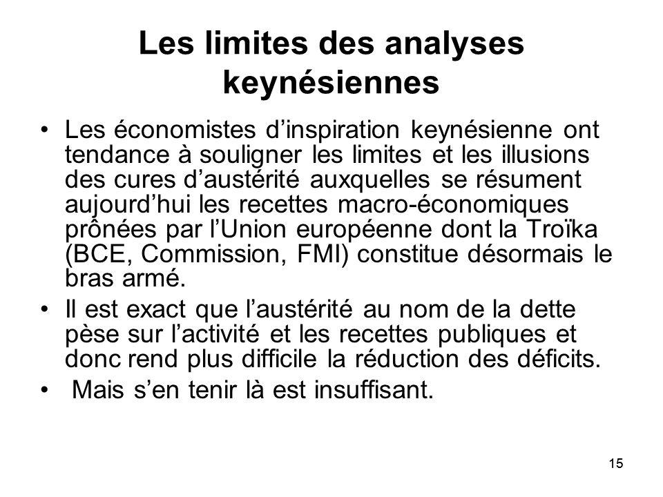 15 Les limites des analyses keynésiennes Les économistes dinspiration keynésienne ont tendance à souligner les limites et les illusions des cures daus