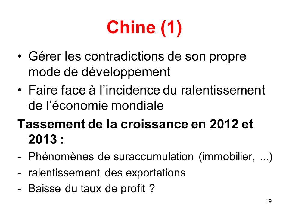 Chine (1) Gérer les contradictions de son propre mode de développement Faire face à lincidence du ralentissement de léconomie mondiale Tassement de la
