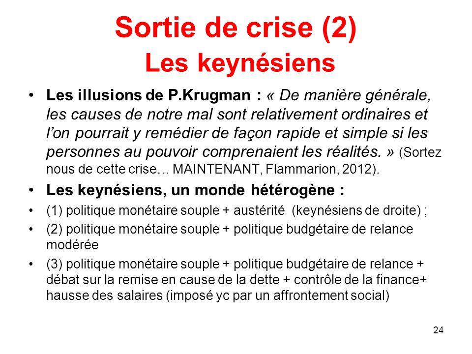 Sortie de crise (2) Les keynésiens Les illusions de P.Krugman : « De manière générale, les causes de notre mal sont relativement ordinaires et lon pou