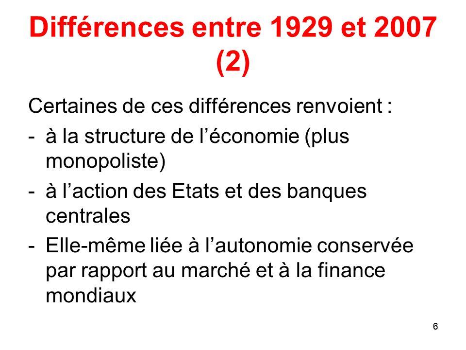 6 Différences entre 1929 et 2007 (2) Certaines de ces différences renvoient : -à la structure de léconomie (plus monopoliste) -à laction des Etats et