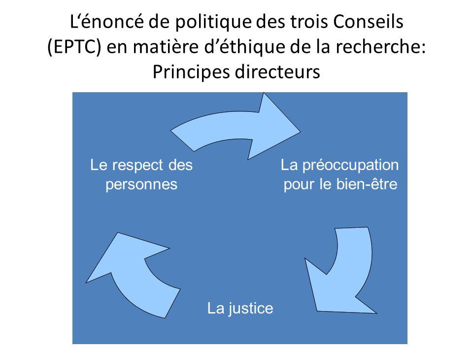 Lénoncé de politique des trois Conseils (EPTC) en matière déthique de la recherche: Principes directeurs La préoccupation pour le bien- être La justice Le respect des personnes