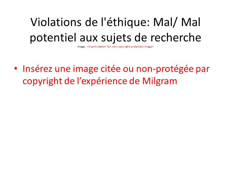 Violations de l éthique: Mal/ Mal potentiel aux sujets de recherche Image: Insérez une image citée ou non-protégée par copyright de lexpérience de Milgram