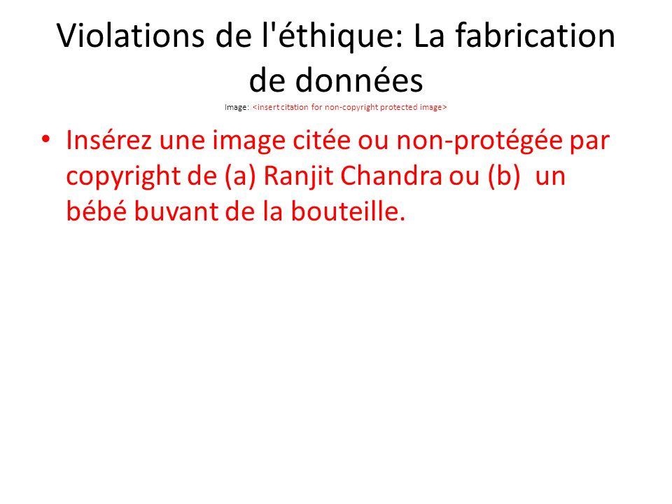Violations de l éthique: La fabrication de données Image: Insérez une image citée ou non-protégée par copyright de (a) Ranjit Chandra ou (b) un bébé buvant de la bouteille.