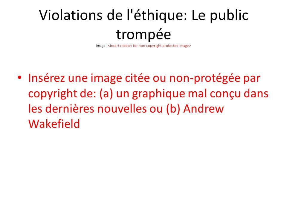 Violations de l éthique: Le public trompée Image: Insérez une image citée ou non-protégée par copyright de: (a) un graphique mal conçu dans les dernières nouvelles ou (b) Andrew Wakefield