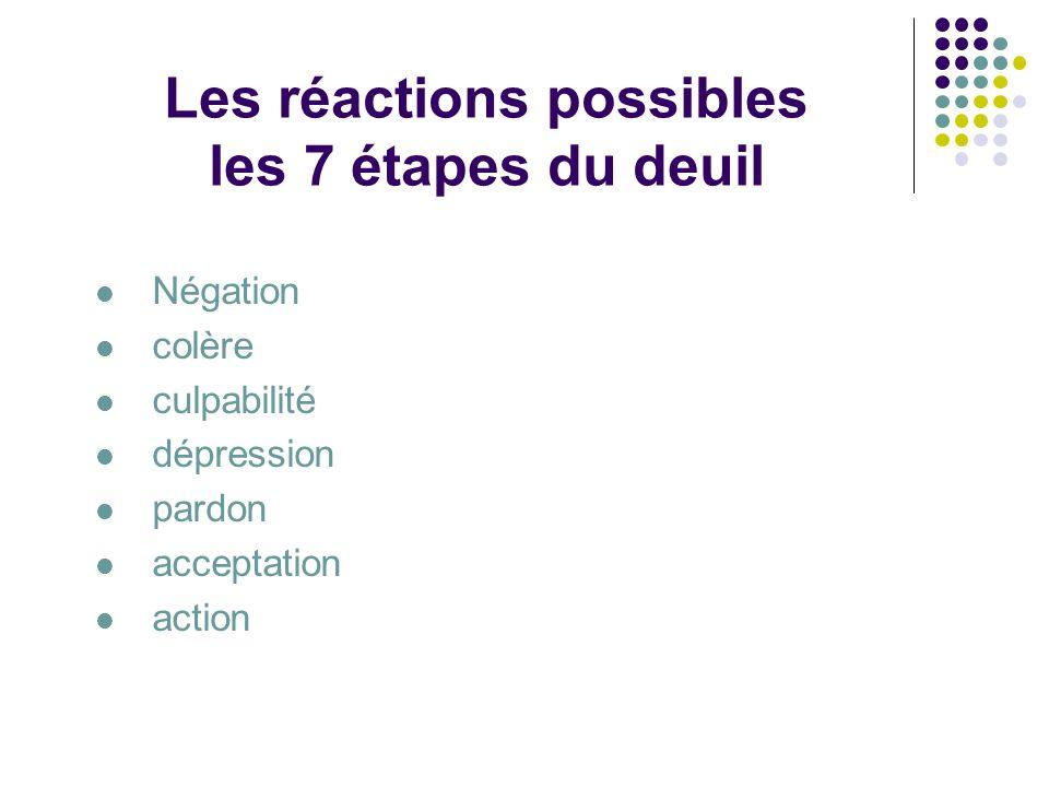 Les réactions possibles les 7 étapes du deuil Négation colère culpabilité dépression pardon acceptation action