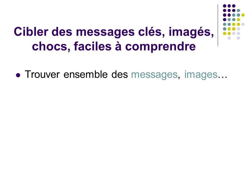 Cibler des messages clés, imagés, chocs, faciles à comprendre Trouver ensemble des messages, images…