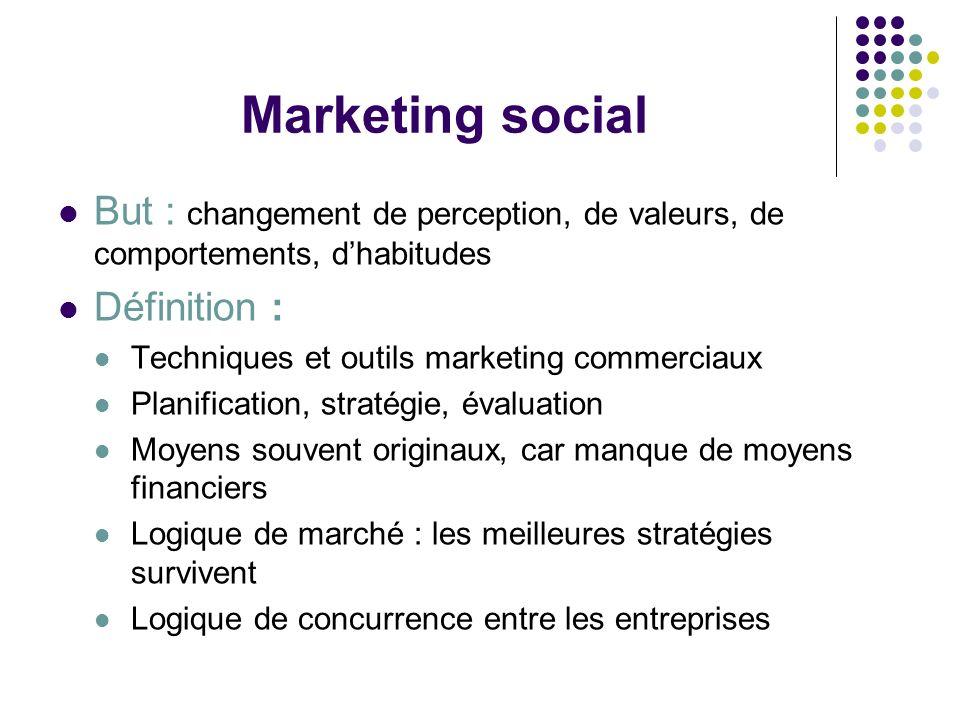Marketing social But : changement de perception, de valeurs, de comportements, dhabitudes Définition : Techniques et outils marketing commerciaux Plan