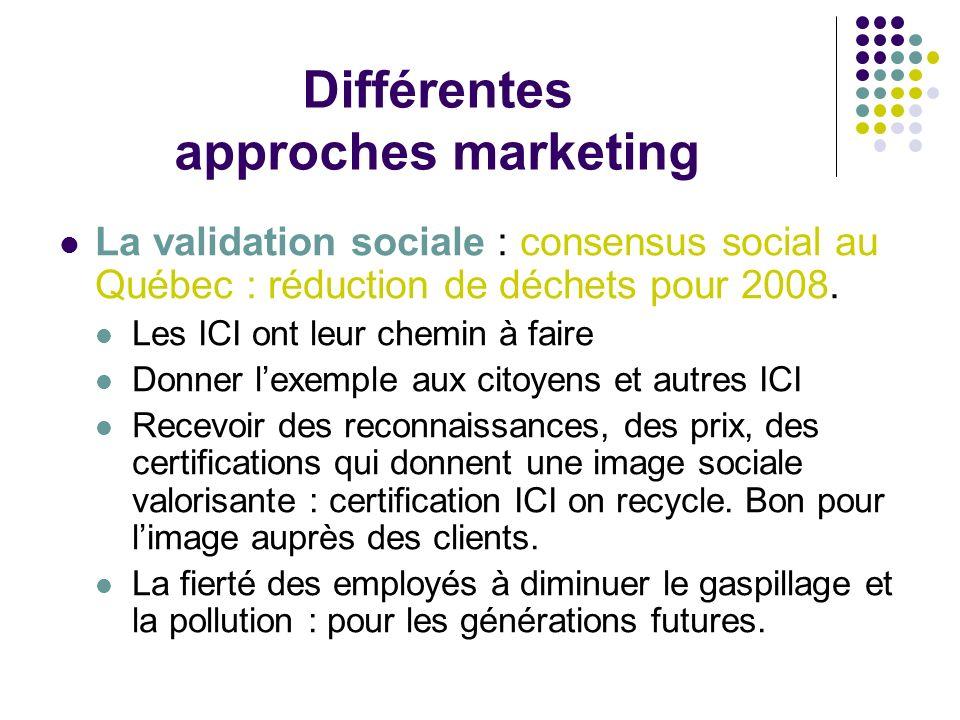 Différentes approches marketing La validation sociale : consensus social au Québec : réduction de déchets pour 2008. Les ICI ont leur chemin à faire D