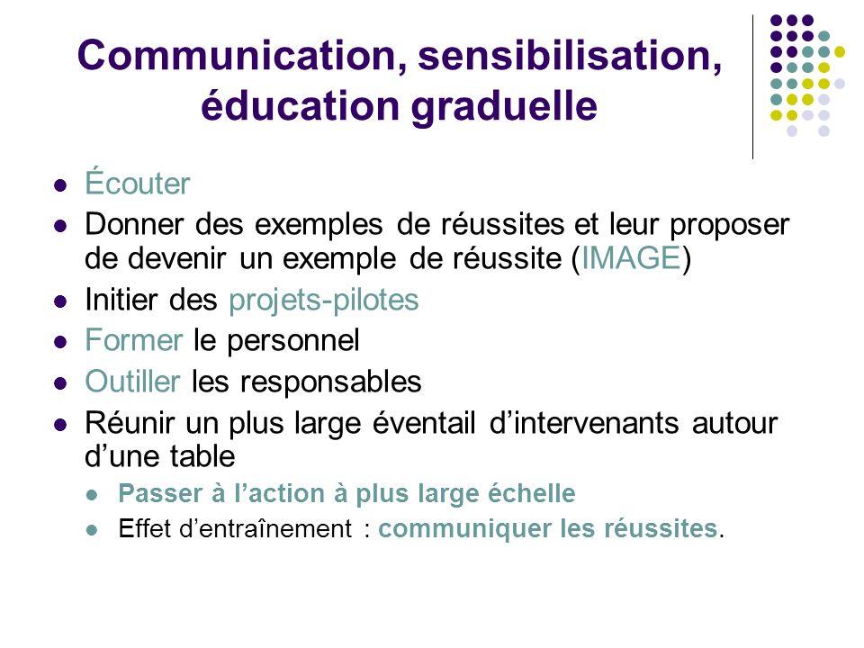 Communication, sensibilisation, éducation graduelle Écouter Donner des exemples de réussites et leur proposer de devenir un exemple de réussite (IMAGE