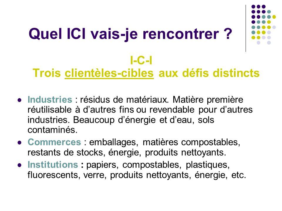 Quel ICI vais-je rencontrer ? I-C-I Trois clientèles-cibles aux défis distincts Industries : résidus de matériaux. Matière première réutilisable à dau