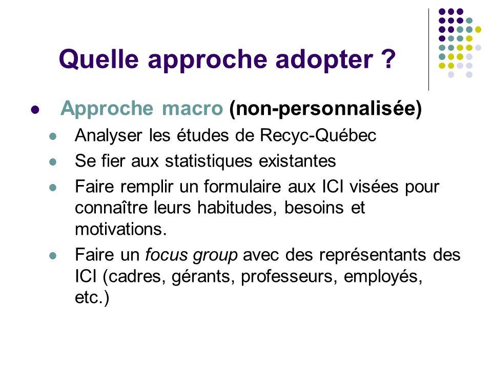 Quelle approche adopter ? Approche macro (non-personnalisée) Analyser les études de Recyc-Québec Se fier aux statistiques existantes Faire remplir un