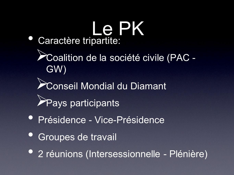 Le PK Caractère tripartite: Coalition de la société civile (PAC - GW) Conseil Mondial du Diamant Pays participants Présidence - Vice-Présidence Groupe