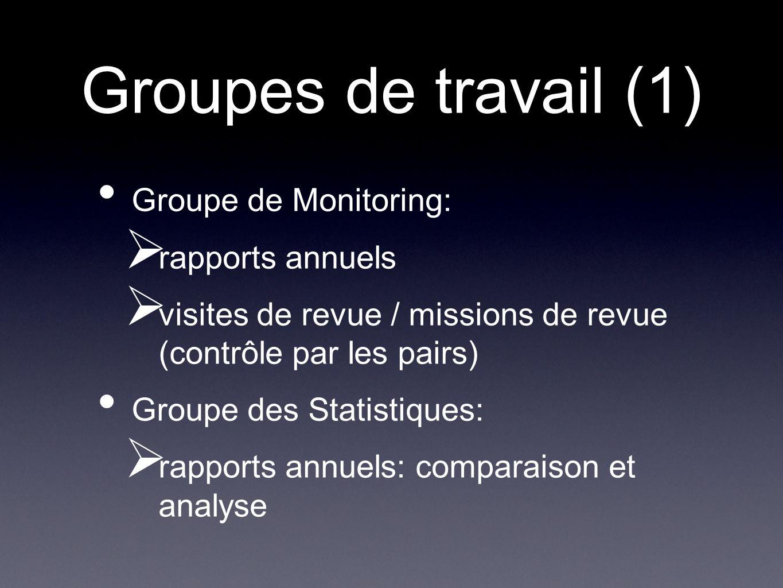 Groupes de travail (1) Groupe de Monitoring: rapports annuels visites de revue / missions de revue (contrôle par les pairs) Groupe des Statistiques: r