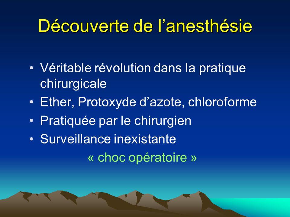 Découverte de lanesthésie Véritable révolution dans la pratique chirurgicale Ether, Protoxyde dazote, chloroforme Pratiquée par le chirurgien Surveill