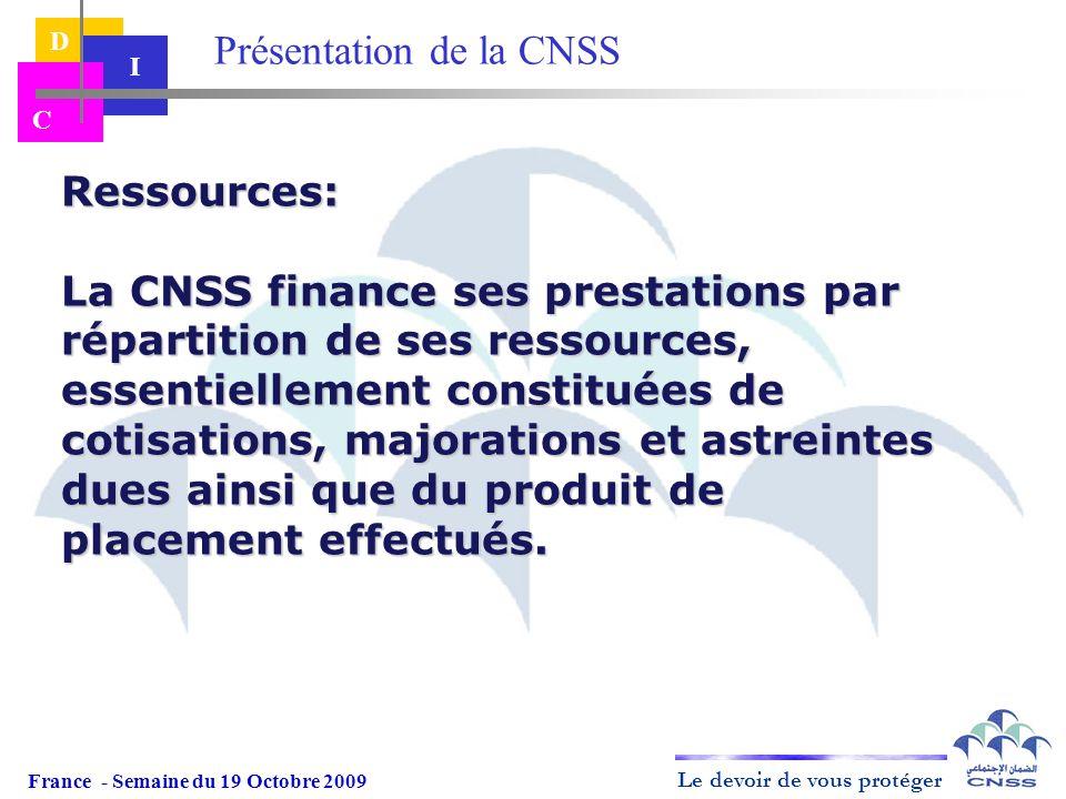 Le devoir de vous protéger D I C Ressources: La CNSS finance ses prestations par répartition de ses ressources, essentiellement constituées de cotisat