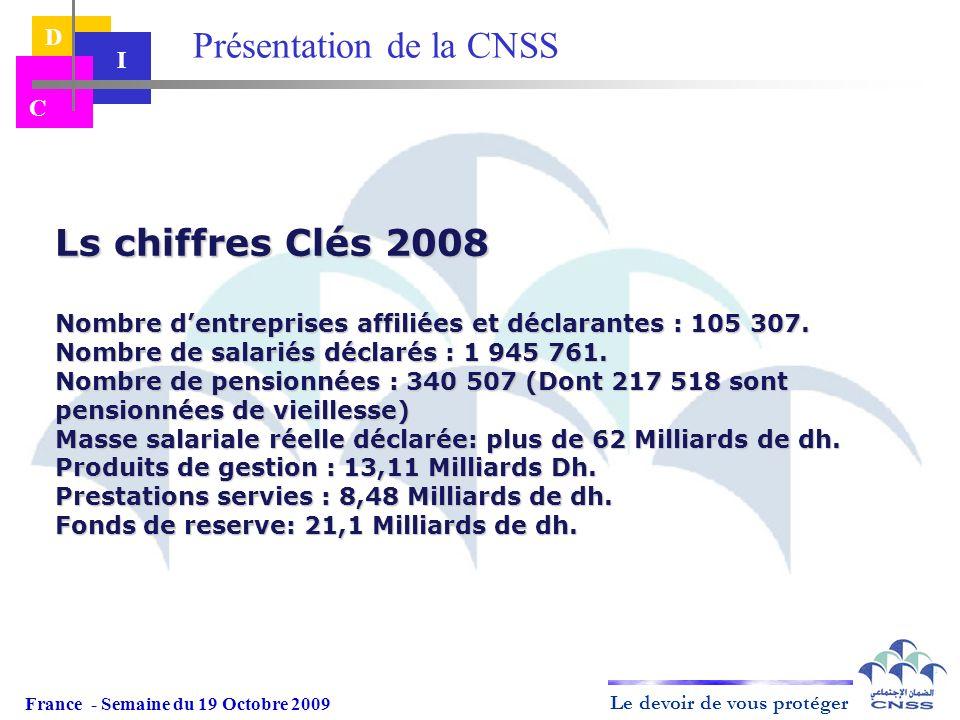 Le devoir de vous protéger D I C Ls chiffres Clés 2008 Nombre dentreprises affiliées et déclarantes : 105 307. Nombre de salariés déclarés : 1 945 761