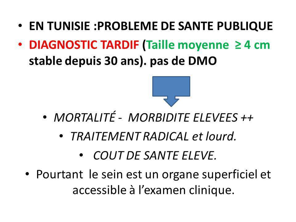 EN TUNISIE :PROBLEME DE SANTE PUBLIQUE DIAGNOSTIC TARDIF (Taille moyenne 4 cm stable depuis 30 ans). pas de DMO MORTALITÉ - MORBIDITE ELEVEES ++ TRAIT