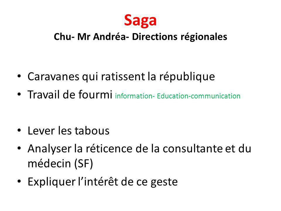 Saga Chu- Mr Andréa- Directions régionales Caravanes qui ratissent la république Travail de fourmi information- Education-communication Lever les tabo