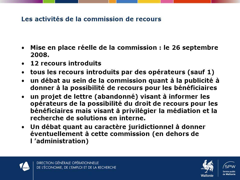 Commission de recours : les dossiers
