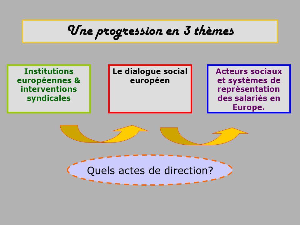 Une progression en 3 thèmes Institutions européennes & interventions syndicales Le dialogue social européen Acteurs sociaux et systèmes de représentation des salariés en Europe.