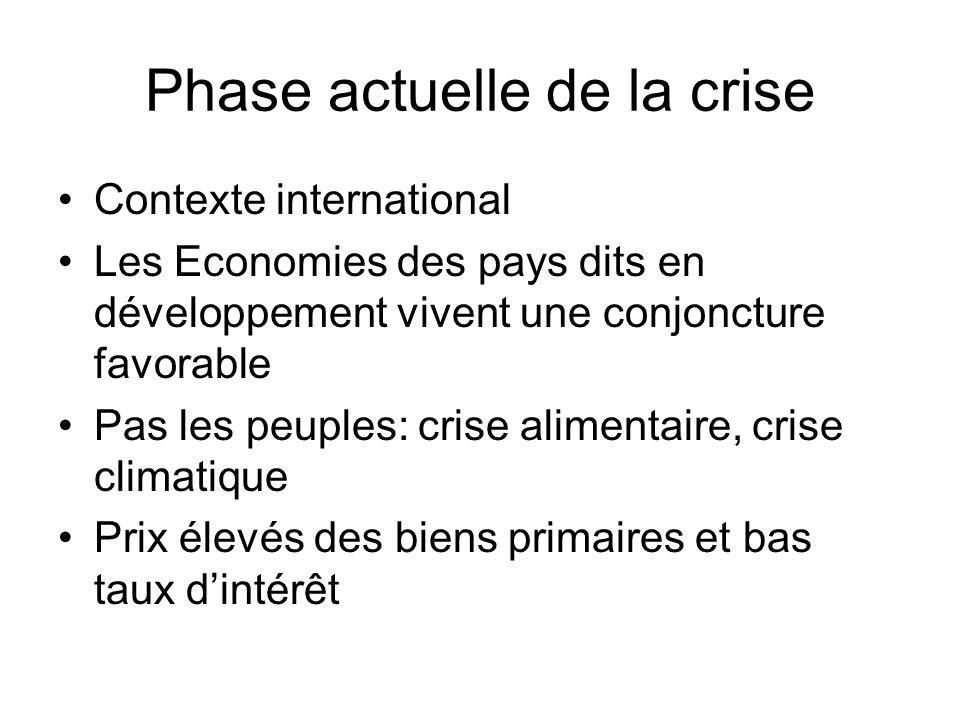 Phase actuelle de la crise Contexte international Les Economies des pays dits en développement vivent une conjoncture favorable Pas les peuples: crise