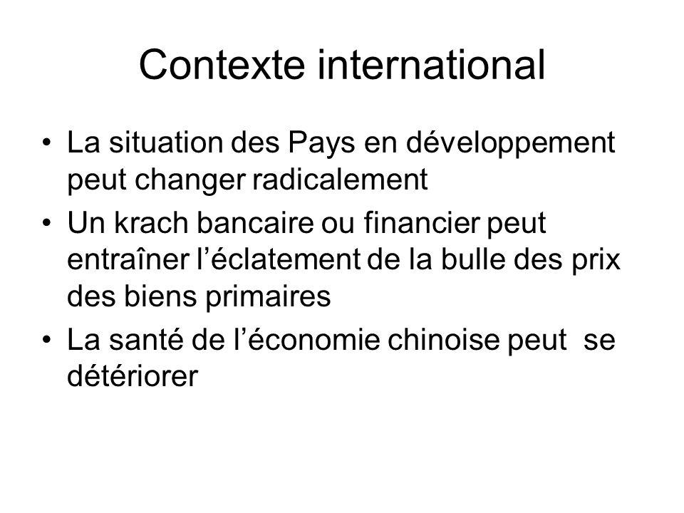 Contexte international La situation des Pays en développement peut changer radicalement Un krach bancaire ou financier peut entraîner léclatement de l