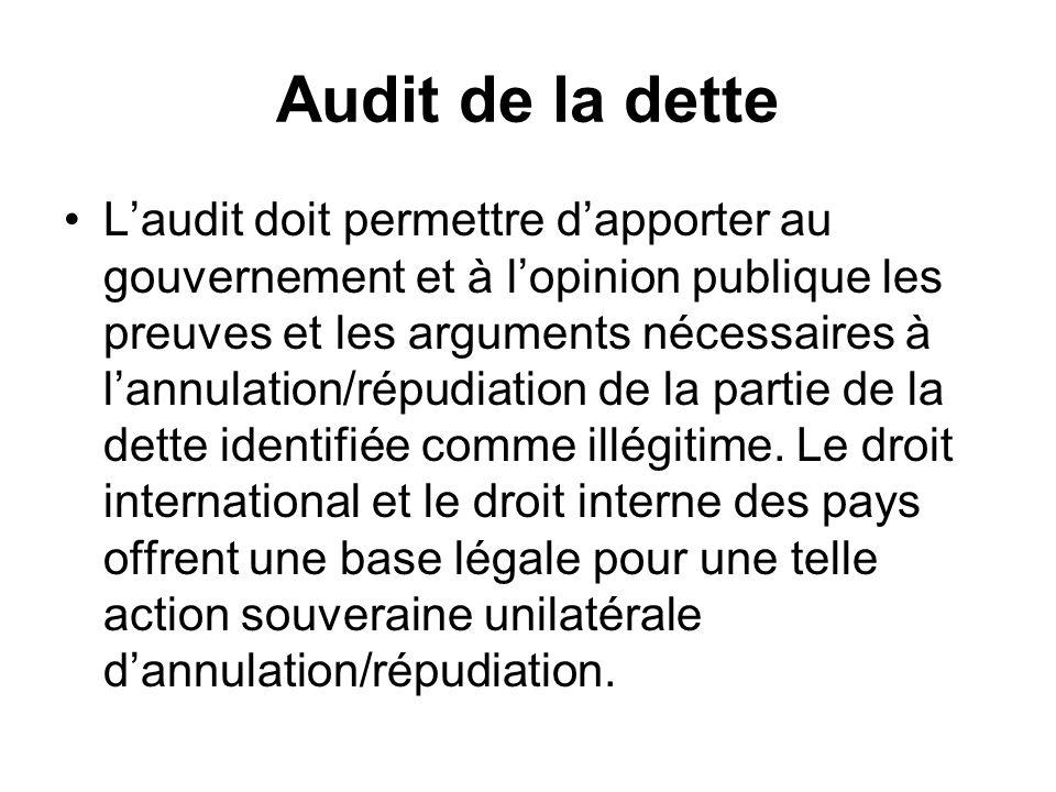 Audit de la dette Laudit doit permettre dapporter au gouvernement et à lopinion publique les preuves et les arguments nécessaires à lannulation/répudi