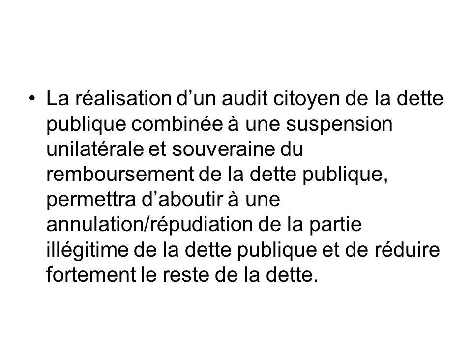 La réalisation dun audit citoyen de la dette publique combinée à une suspension unilatérale et souveraine du remboursement de la dette publique, perme