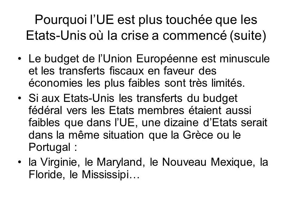 Pourquoi lUE est plus touchée que les Etats-Unis où la crise a commencé (suite) Le budget de lUnion Européenne est minuscule et les transferts fiscaux
