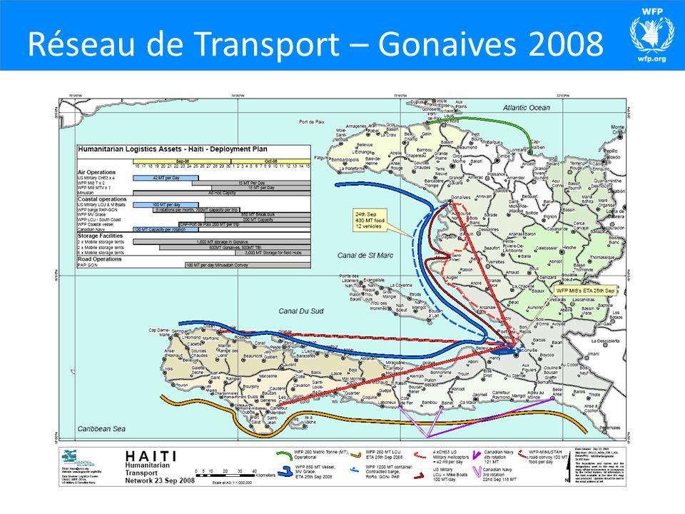 Réseau de Transport – Gonaives 2008