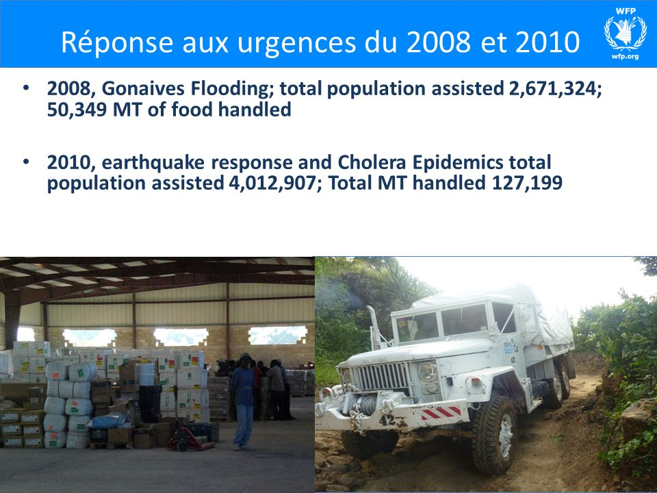 2008, Gonaives Flooding; total population assisted 2,671,324; 50,349 MT of food handled 2010, earthquake response and Cholera Epidemics total population assisted 4,012,907; Total MT handled 127,199 Réponse aux urgences du 2008 et 2010