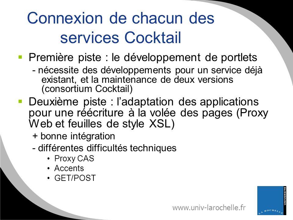 www.univ-larochelle.fr Connexion de chacun des services Cocktail Première piste : le développement de portlets - nécessite des développements pour un