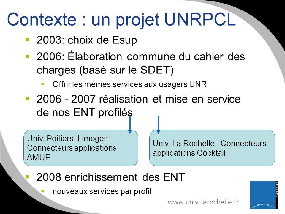 www.univ-larochelle.fr Contexte : un projet UNRPCL 2008 enrichissement des ENT nouveaux services par profil Univ. Poitiers, Limoges : Connecteurs appl