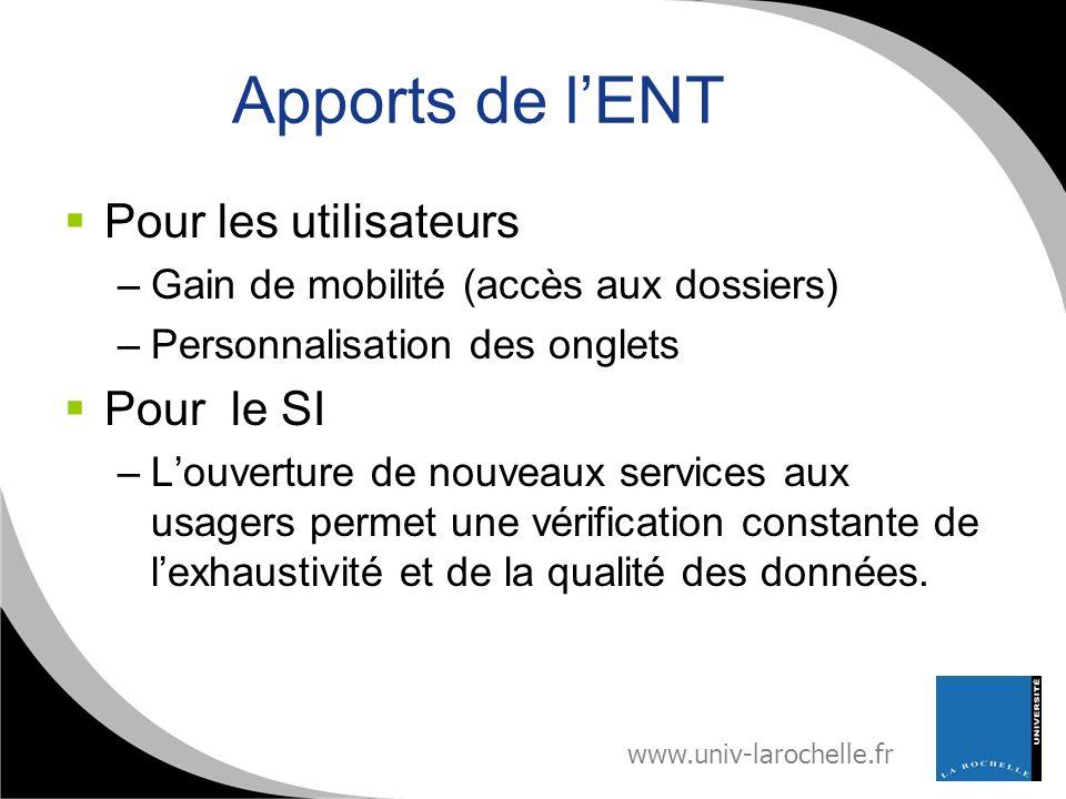 www.univ-larochelle.fr Apports de lENT Pour les utilisateurs –Gain de mobilité (accès aux dossiers) –Personnalisation des onglets Pour le SI –Louvertu