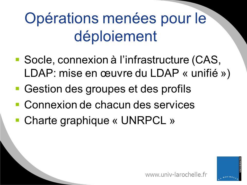 www.univ-larochelle.fr Opérations menées pour le déploiement Socle, connexion à linfrastructure (CAS, LDAP: mise en œuvre du LDAP « unifié ») Gestion