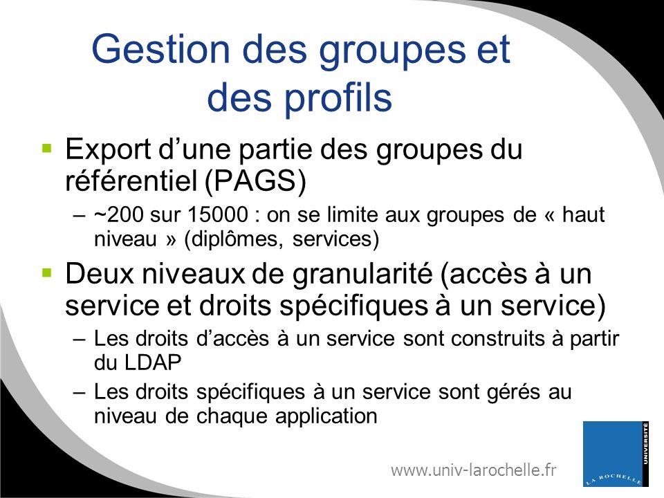 www.univ-larochelle.fr Gestion des groupes et des profils Export dune partie des groupes du référentiel (PAGS) –~200 sur 15000 : on se limite aux grou