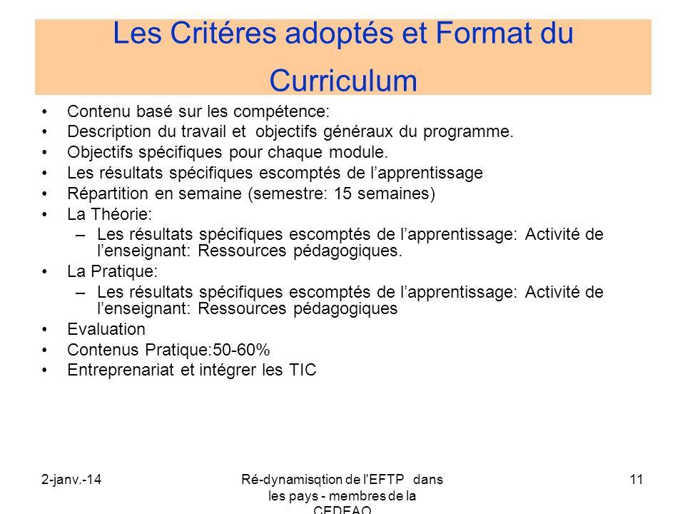 2-janv.-14Ré-dynamisqtion de l'EFTP dans les pays - membres de la CEDEAO 11 Les Critéres adoptés et Format du Curriculum Contenu basé sur les compéten